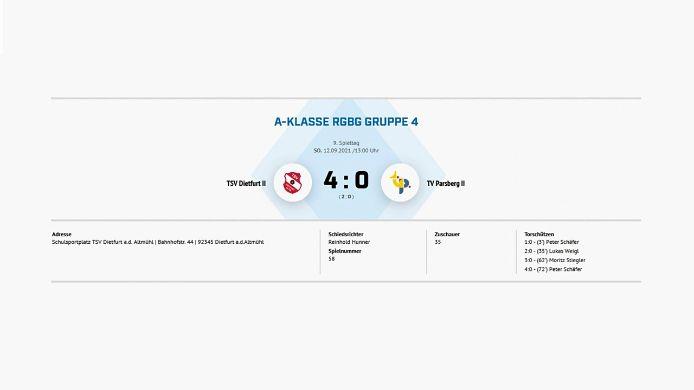 TSV Dietfurt II - TV Parsberg , 4:0