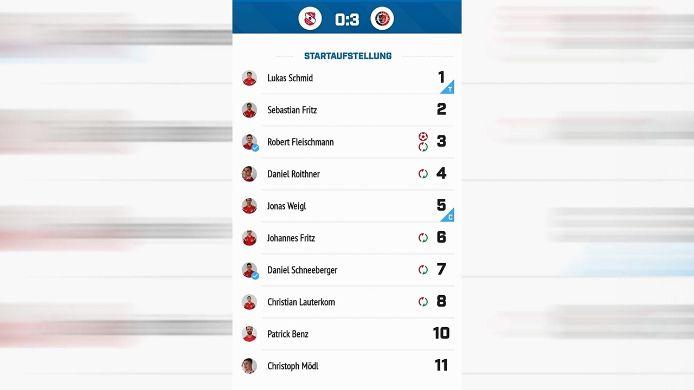 TSV Dietfurt - FC Holzheim 0:3, 0:3