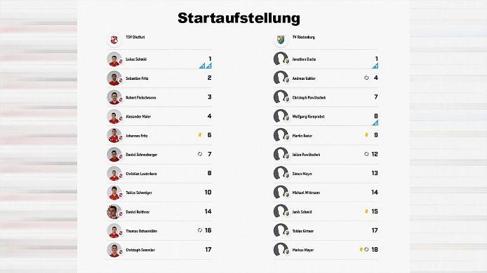 TSV Dietfurt - TV Riedenburg, 0:0
