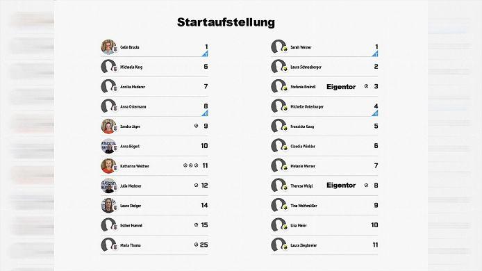 SV Breitenbrunn - SpVgg Wolfsbuch/Zell , 9:0